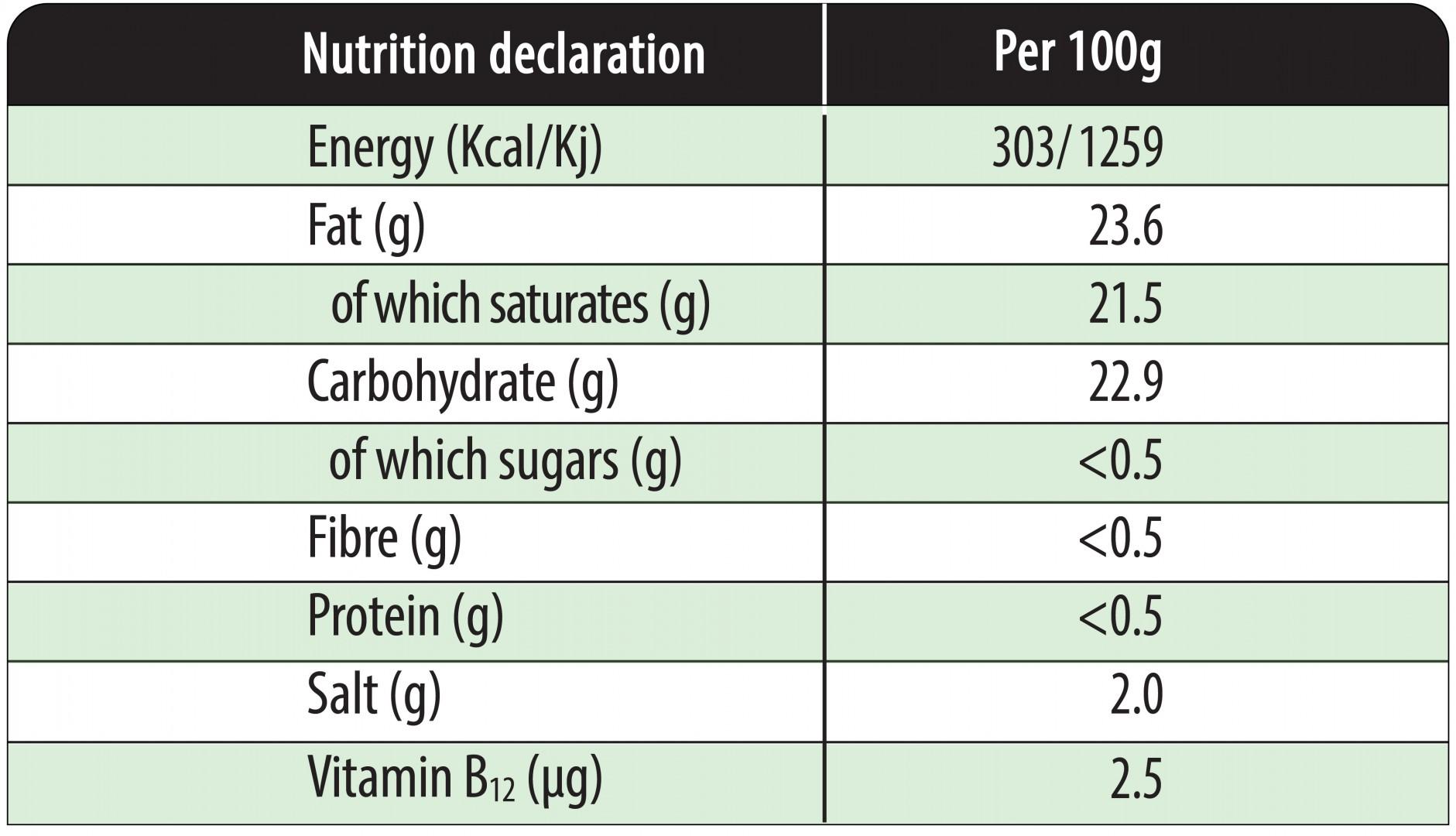 Nutrition Declaration - Vintage Cheddar